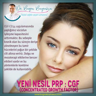 New Generation PRP: cGF (Concentrate Growth Factor)